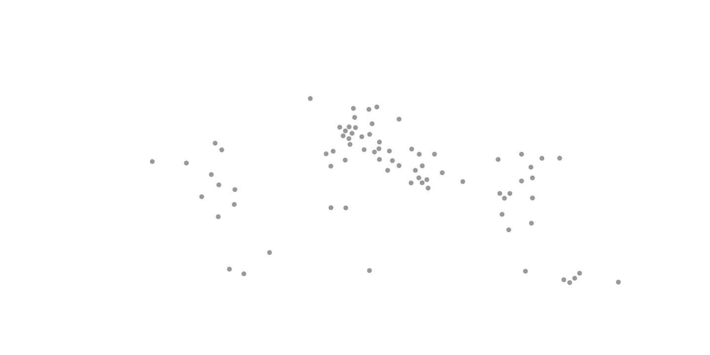 Global network<br />